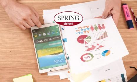 Spring SQL Piano Formativo